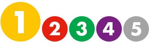 Etape 1 dans le traitement de votre piscine : la régulation du pH