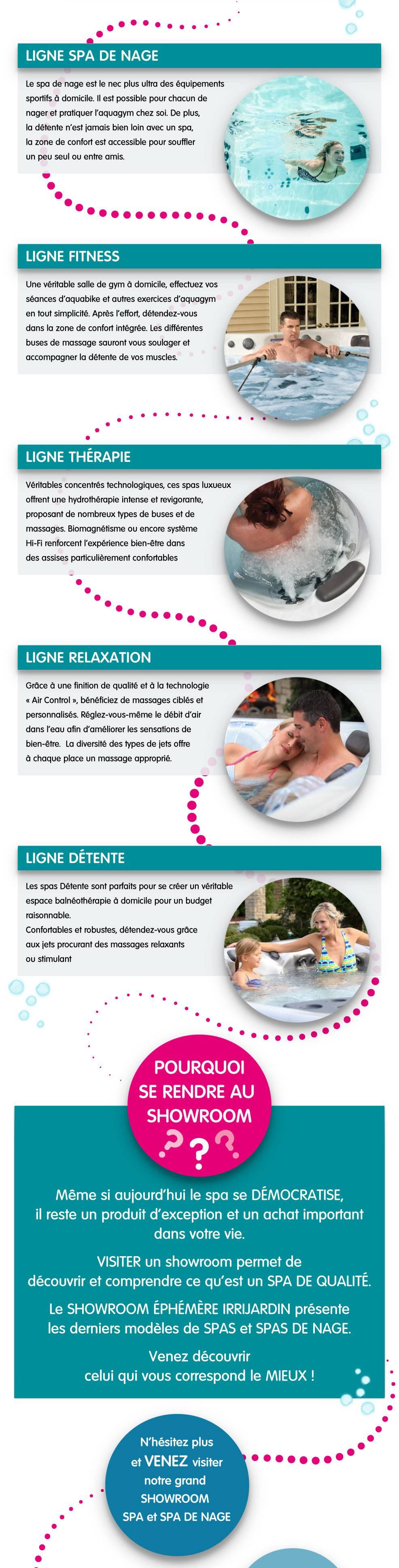 Les 5 gammes de spas et spas de nage chez irrijardin