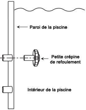 Cr pines refoulement aspiration piscine intex irrijardin - Www intex service fr ...