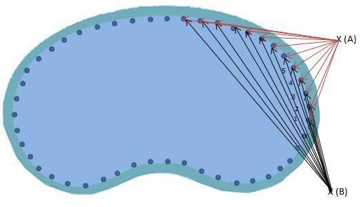 calcul bâche piscine forme complexe