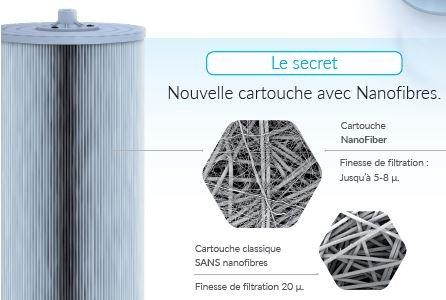 Cartucho de piscina de nanofibra