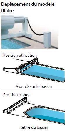 Déplacement volet de piscine filaire