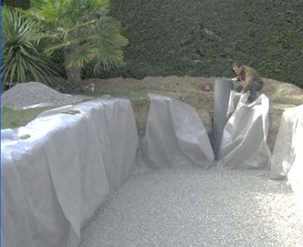 Sol pour piscine coque