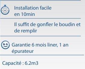 Easy set 366x84 piscine autoport e intex achat vente - Www intex service fr ...