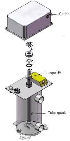 Hivernage lampe UV