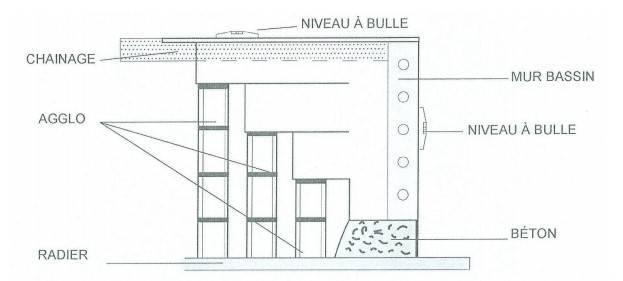 Schéma installation escalier acrylique de piscine