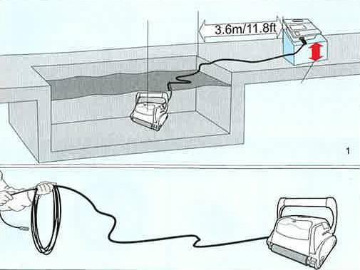 Installation robot électrique TOP ACCESS