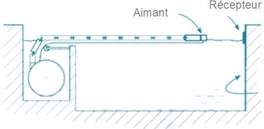 Installation AutoFix sur paroi piscine