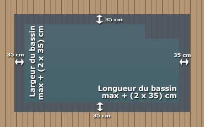 Comment mesurer une bâche pour piscine