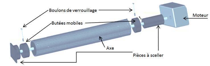 Mise en place moteur coffre à sec volet piscine
