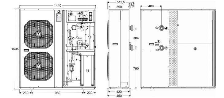 Schema et dimensions de la pompe Powerforce TRI by Zodiac