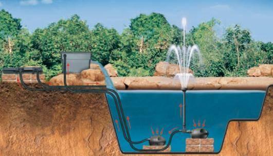 Bassin d 39 39 ornement jardin prix achat en ligne et en for Pompe bassin poisson exterieur