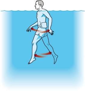 La bonne position aqua jogging en eau profonde