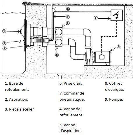 o installer la nage contre courant ideal batiment. Black Bedroom Furniture Sets. Home Design Ideas