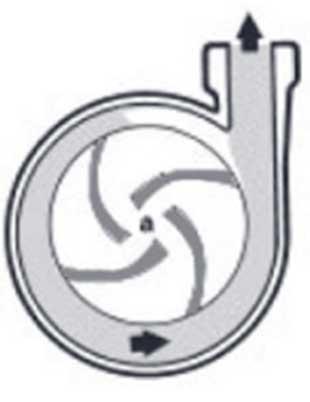 Schéma de pompe centrifuge