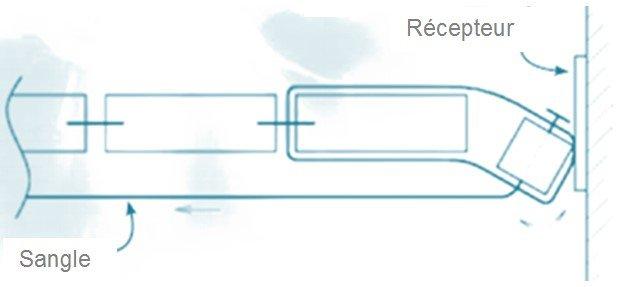Schéma système fermeture magnétique autofix