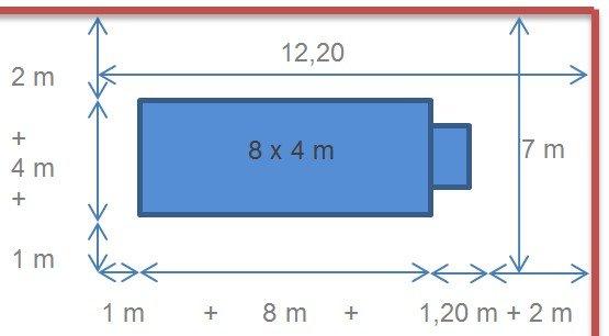 Barrière piscine 8x4m avec mur éloigné