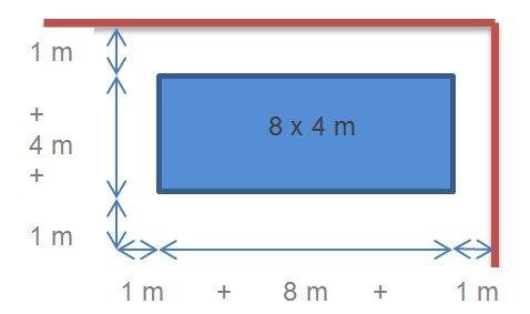 Barrière piscine 8x4m avec mur à 1m