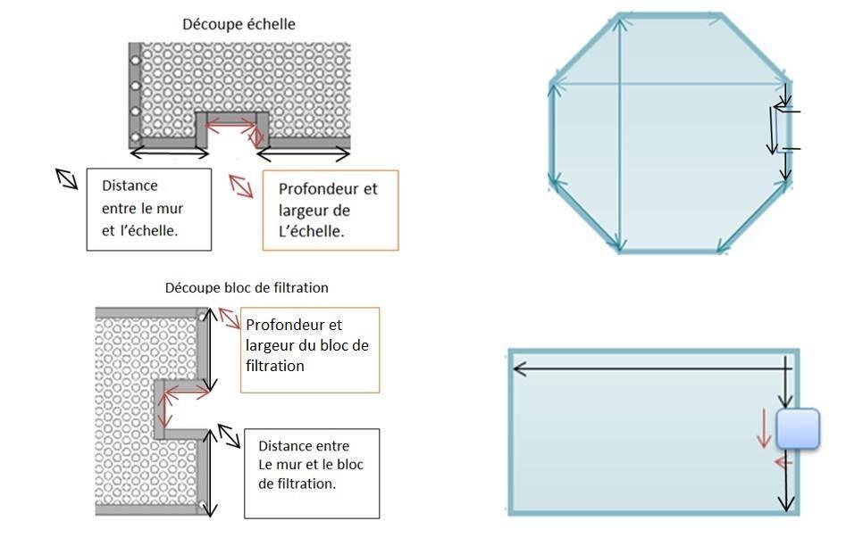 schema de découpe pour échelle et bloc filtration bâche piscine