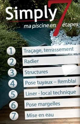 Étapes de construction d'une piscine Simply 7