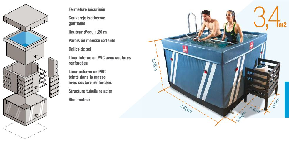 Structure bassin Fit's Pool aquabike