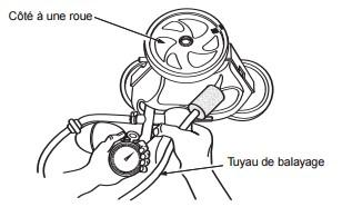 Vitesse de rotation roues robot à pression