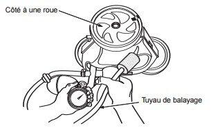 Calcul rotation roues polaris